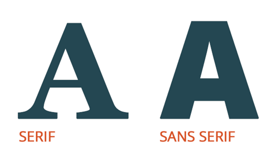 An graphic showing the difference between a typeface with serifs and one without.
