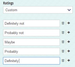 Create your own custom rating scale.